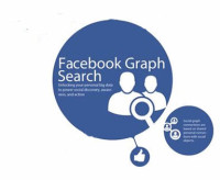 Reputation Facebook Graph Search