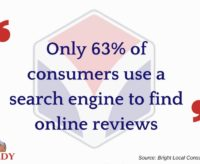 Consumer Use of Search Engines Declining?