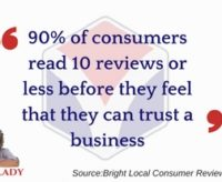 Business Reviews Earn Consumer Trust