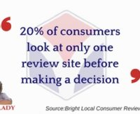 Consumer Decisions on Review Site #AskArkLady