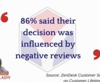 Negative Reviews Influence Consumer Decisions #AskArkLady