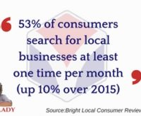 Consumers Search for Local Business | #AskArkLady