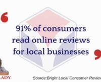 Most Consumers Read Online Business Reviews #AskArkLady