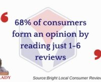 Consumers Read Fewer Reviews to Form Opinions #AskArkLady
