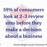 Multiple Review Sites Influence Consumers
