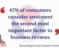 Consumer Review Sentiment Second Only to Star Rating