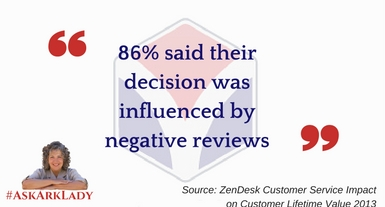 Negative Reviews Influence Consumer Decisions