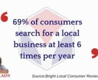 CConsumer Business Search Habits #AskArkLady